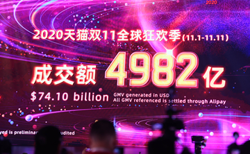 Ten things you might not know about Singles Day