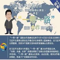 """图解:这28国元首出席""""一带一路""""高峰论坛"""