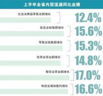 云南将打造现代物流为经济新增长点
