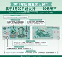 想了解新版第五套人民币?#20811;?#30475;这里!