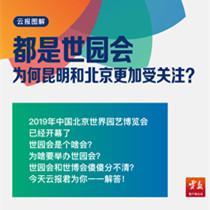都是世园会,为何昆明和北京更加受关注?