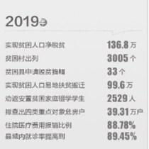 云南省各级扶贫干部全力打好防疫脱贫两场战役