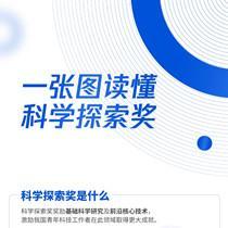 """马化腾与中国科学家联手发起""""科学探索奖"""" <br>腾讯基金会投10亿启动资金"""